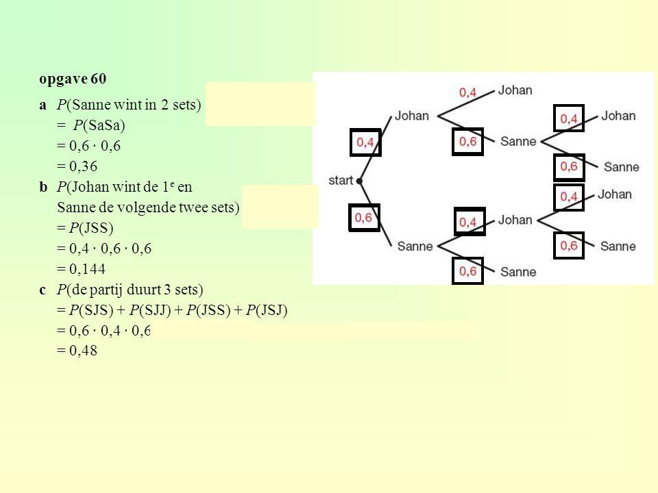 opgave 60 a P(Sanne wint in 2 sets) = P(SaSa) = 0,6 · 0,6. = 0,36. b P(Johan wint de 1e en. Sanne de volgende twee sets)