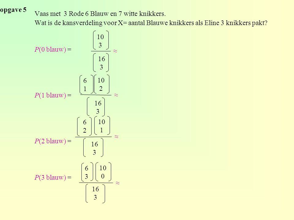 opgave 5 Vaas met 3 Rode 6 Blauw en 7 witte knikkers. Wat is de kansverdeling voor X= aantal Blauwe knikkers als Eline 3 knikkers pakt