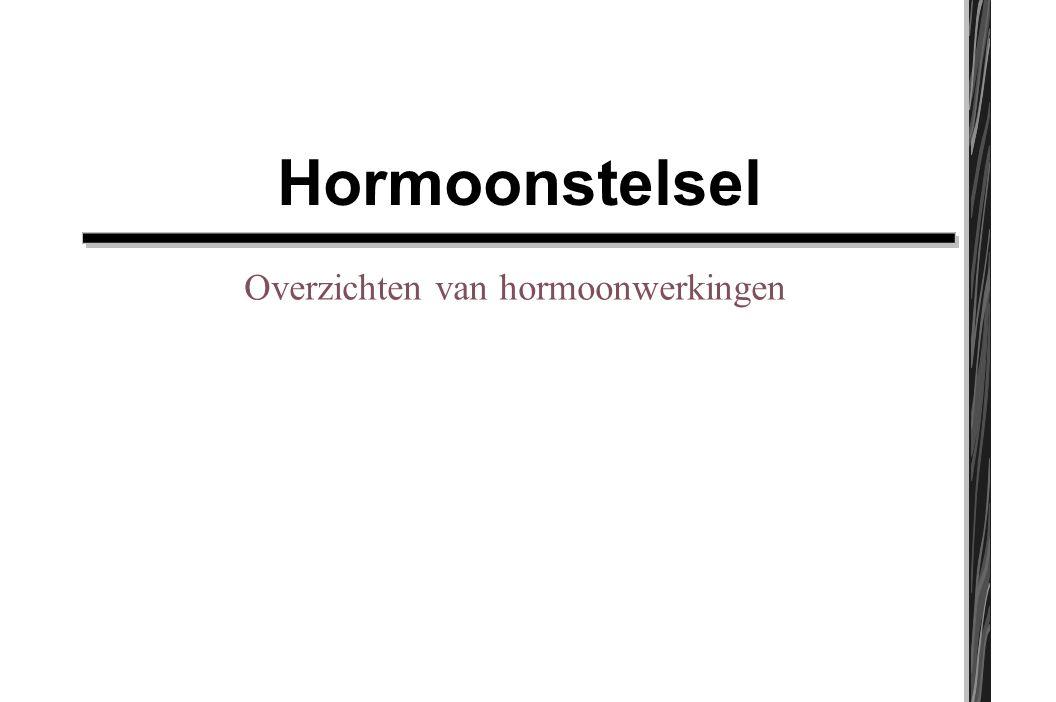 Hormoonstelsel Overzichten van hormoonwerkingen