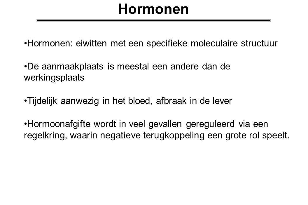 Hormonen Hormonen: eiwitten met een specifieke moleculaire structuur