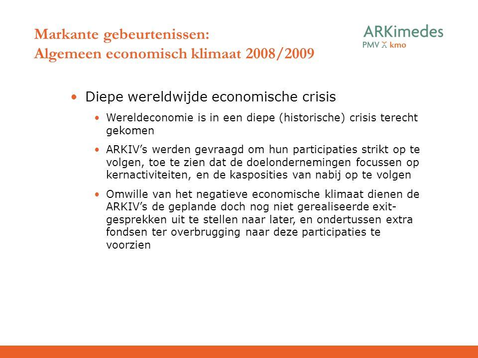 Markante gebeurtenissen: Algemeen economisch klimaat 2008/2009