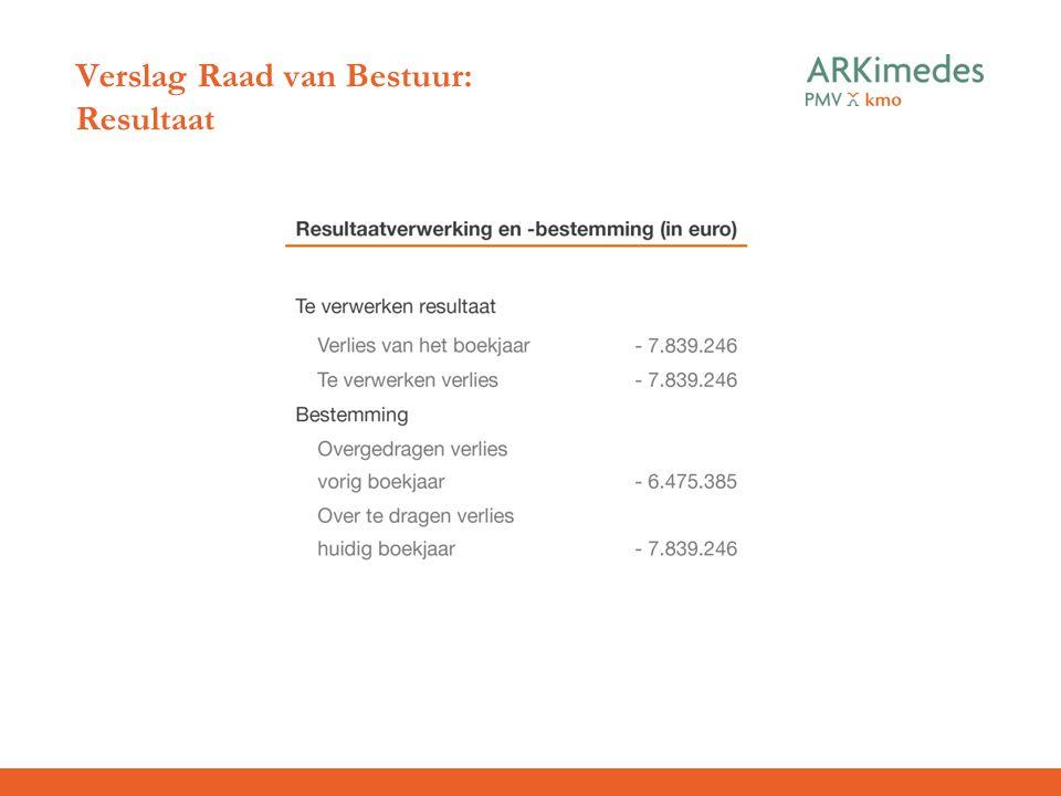 Verslag Raad van Bestuur: Resultaat