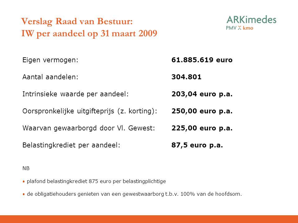Verslag Raad van Bestuur: IW per aandeel op 31 maart 2009