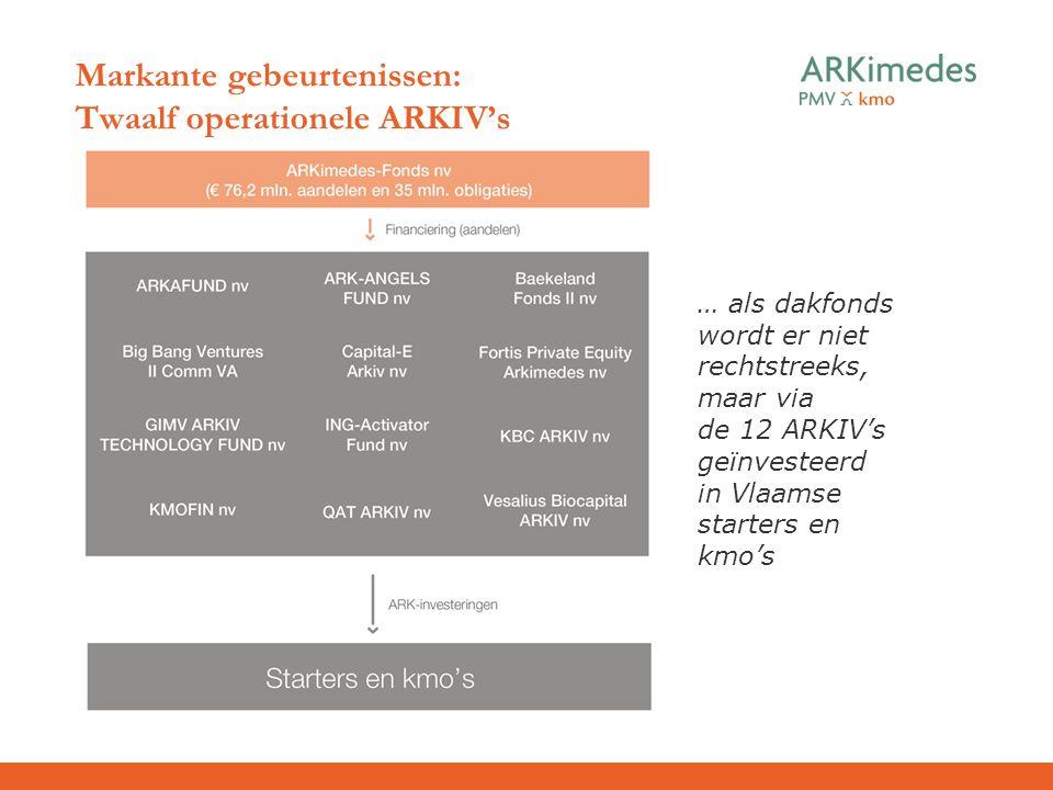Markante gebeurtenissen: Twaalf operationele ARKIV's