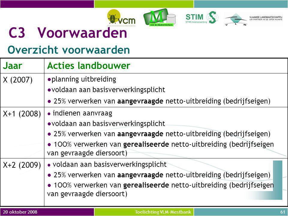 C3 Voorwaarden Overzicht voorwaarden Jaar Acties landbouwer X (2007)