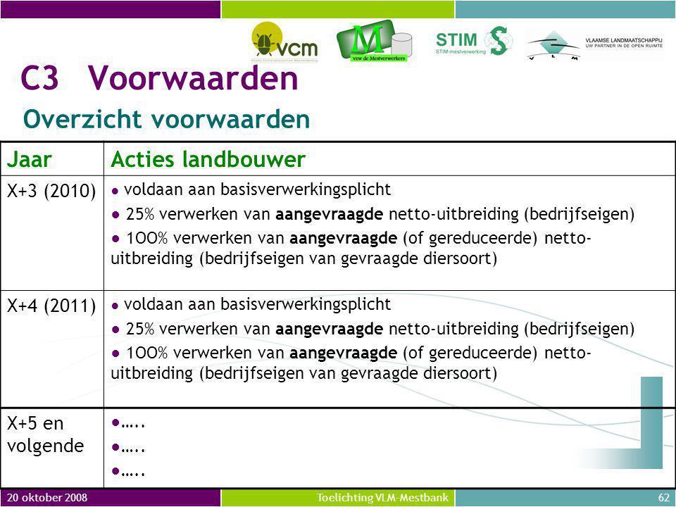 C3 Voorwaarden Overzicht voorwaarden Jaar Acties landbouwer X+3 (2010)