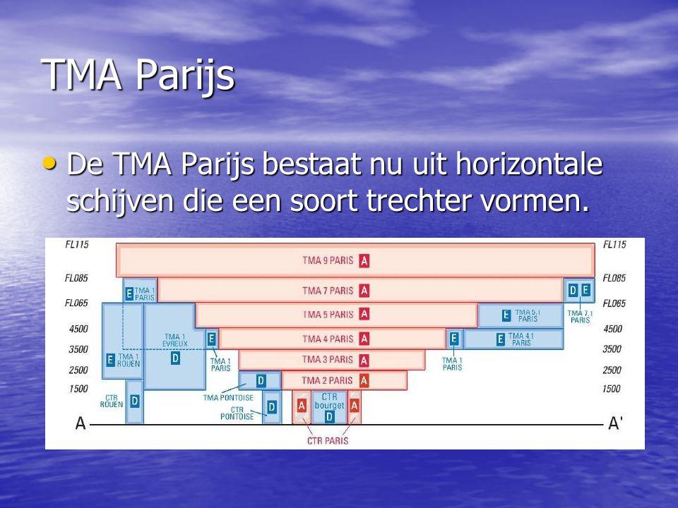 TMA Parijs De TMA Parijs bestaat nu uit horizontale schijven die een soort trechter vormen.