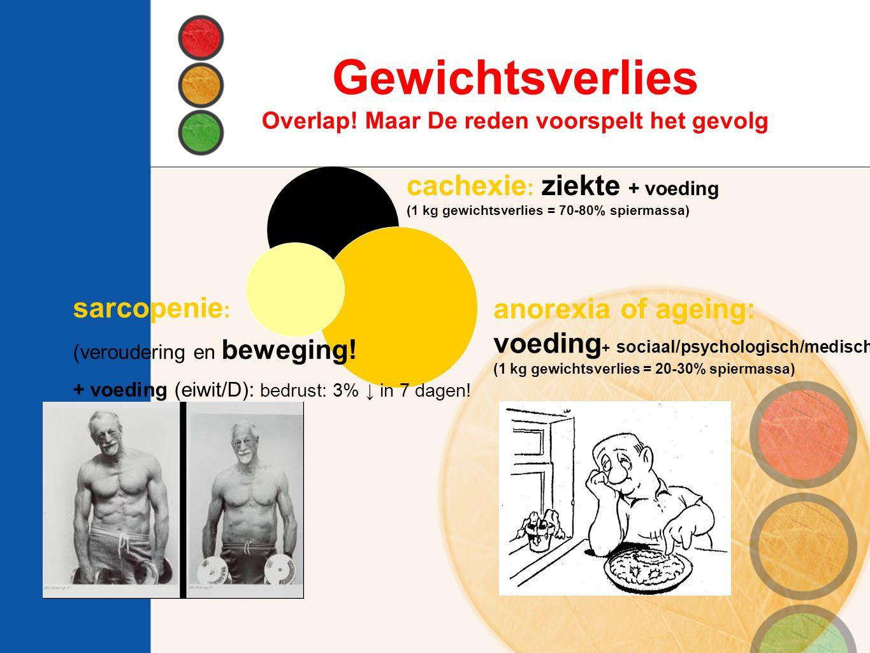 Gewichtsverlies Overlap! Maar De reden voorspelt het gevolg