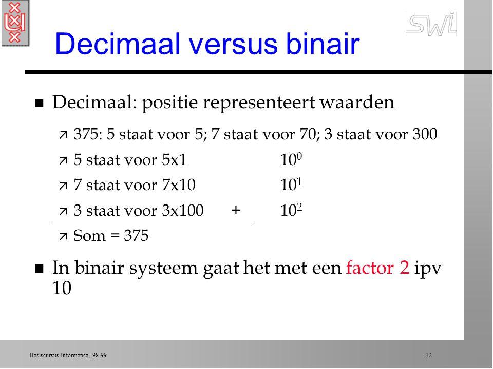 Decimaal versus binair