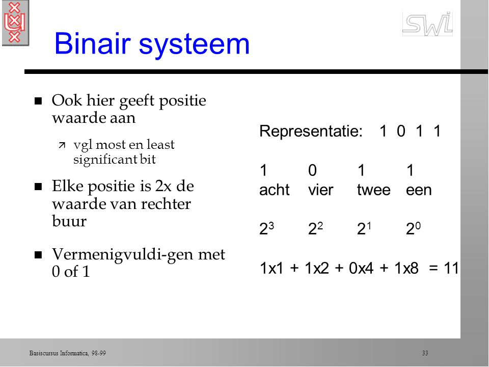 Binair systeem Ook hier geeft positie waarde aan