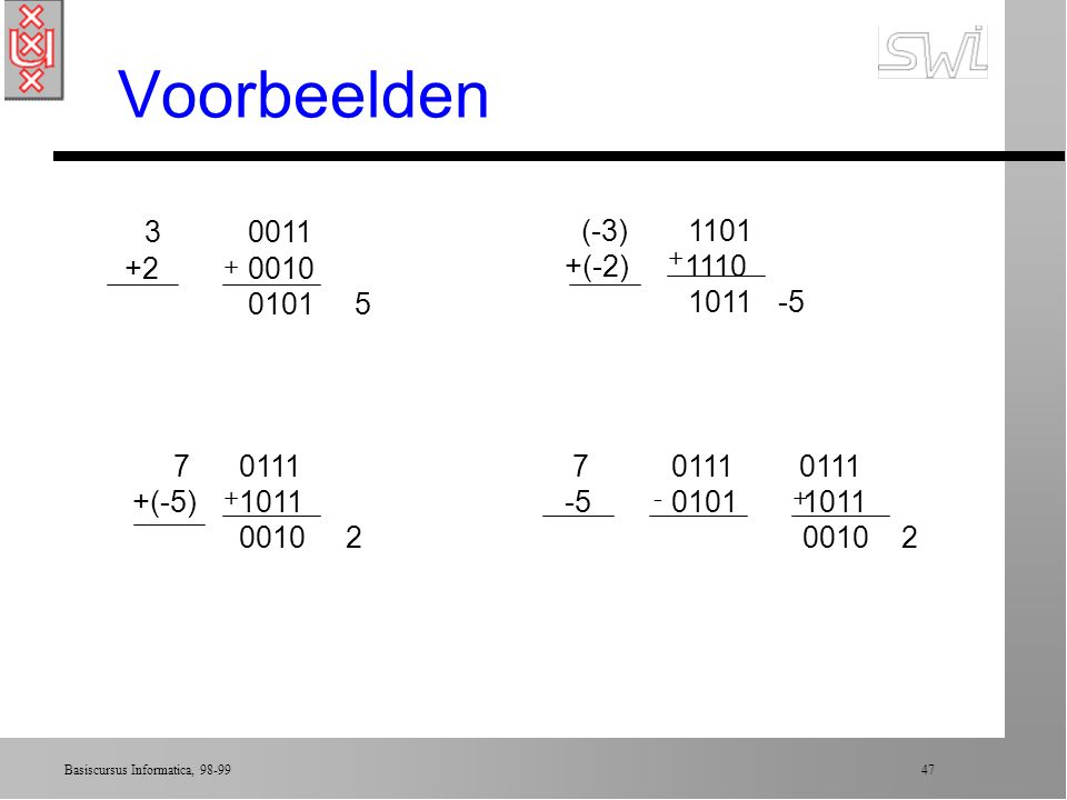 Voorbeelden 3 0011 +2 0010 0101 5 (-3) 1101 +(-2) 1110 1011 -5 7 0111