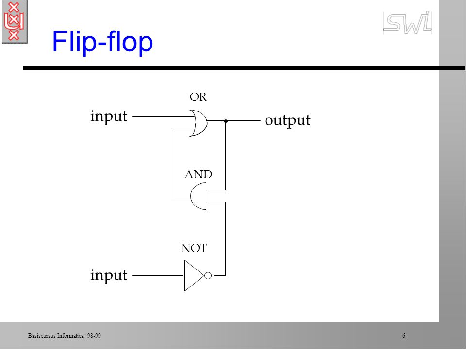 Flip-flop OR input output AND NOT input