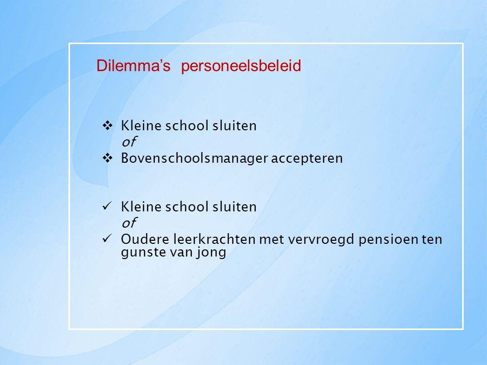 Dilemma's personeelsbeleid