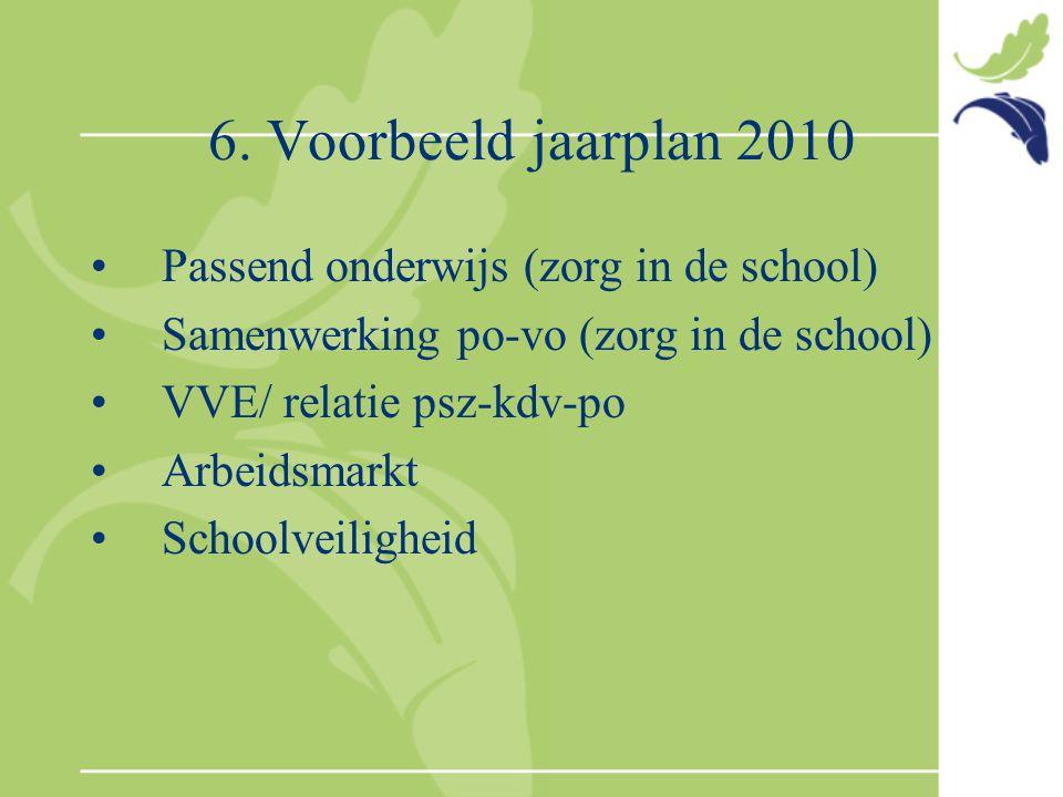 6. Voorbeeld jaarplan 2010 Passend onderwijs (zorg in de school)