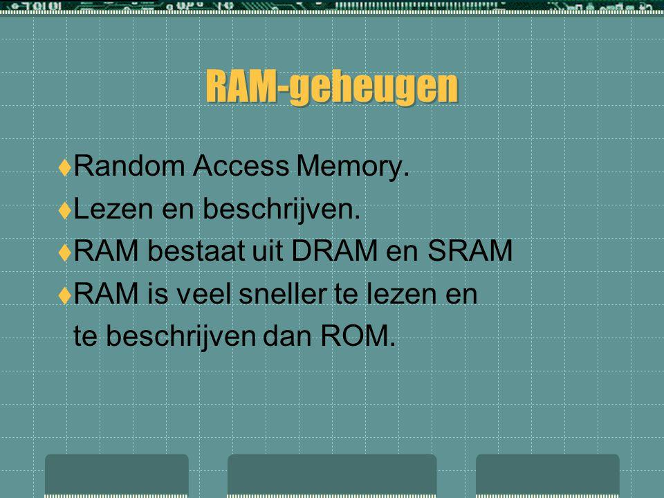RAM-geheugen Random Access Memory. Lezen en beschrijven.