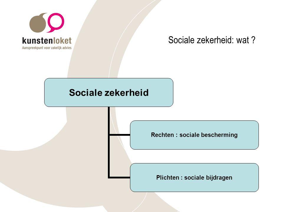 Sociale zekerheid: wat