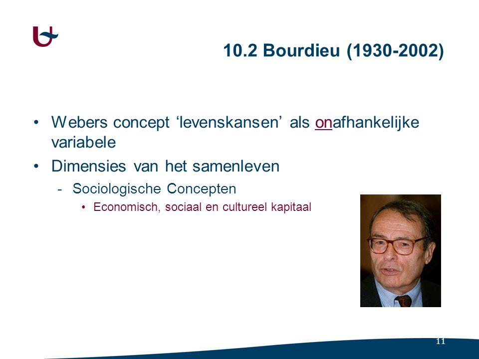 10.2.1 De basisconcepten van Bourdieu