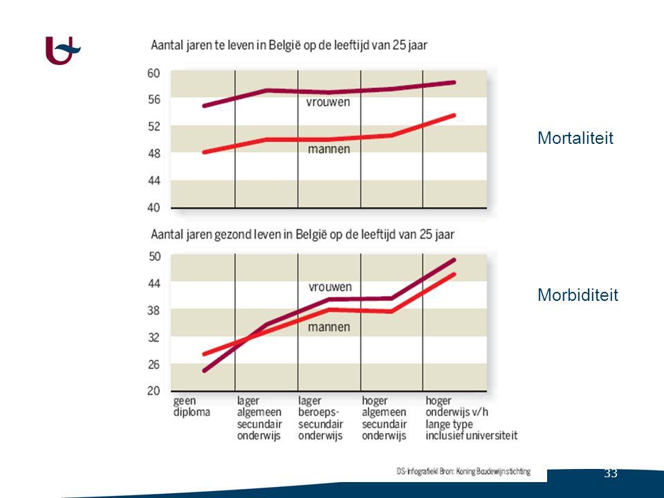 De verlaging van de belastingen sinds 2000 (G. Verlinde)