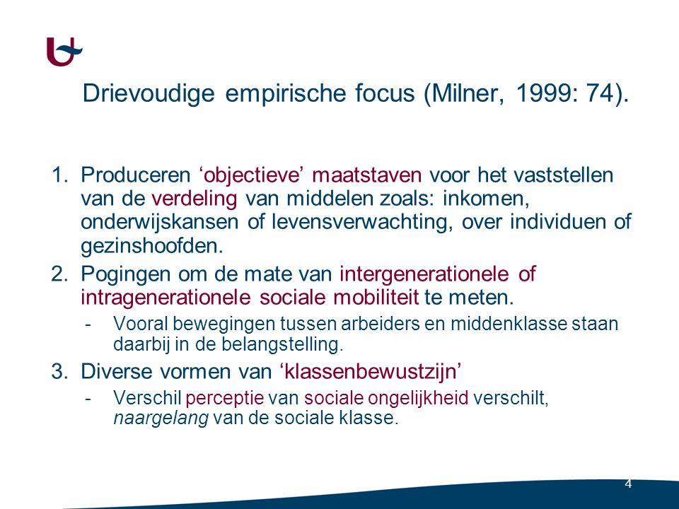 10.1 Erik O. Wright Onderzoek klassenstructuur westerse landen via marxistisch klassenmodel.