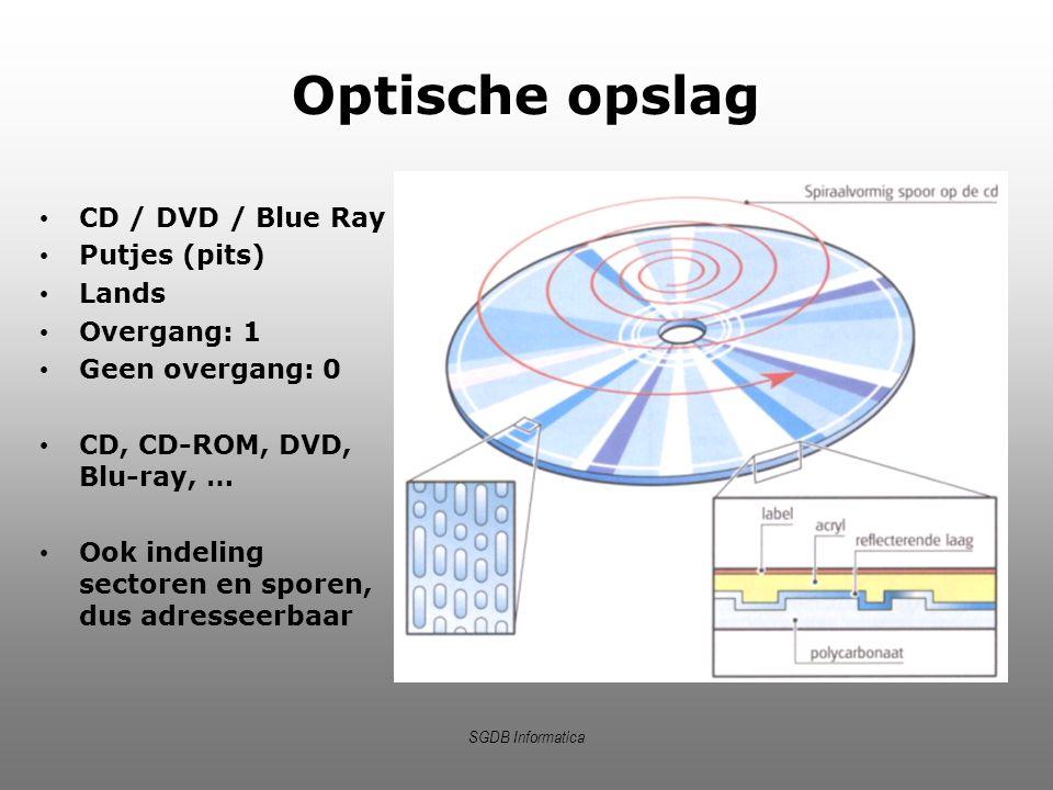Optische opslag CD / DVD / Blue Ray Putjes (pits) Lands Overgang: 1