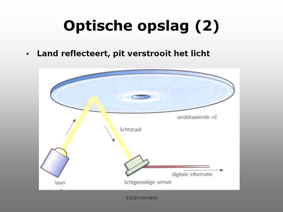 Optische opslag (2) Land reflecteert, pit verstrooit het licht
