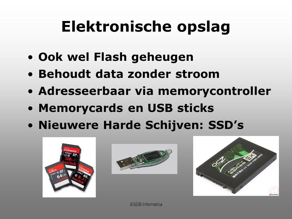 Elektronische opslag Ook wel Flash geheugen Behoudt data zonder stroom