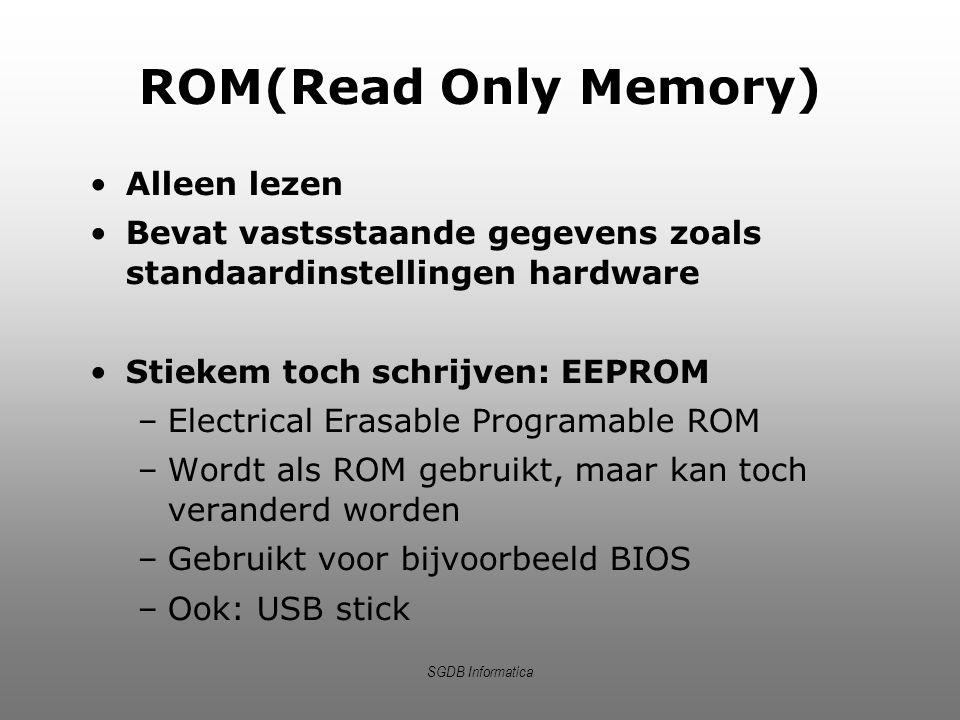 ROM(Read Only Memory) Alleen lezen