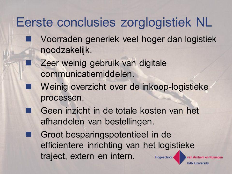 Eerste conclusies zorglogistiek NL