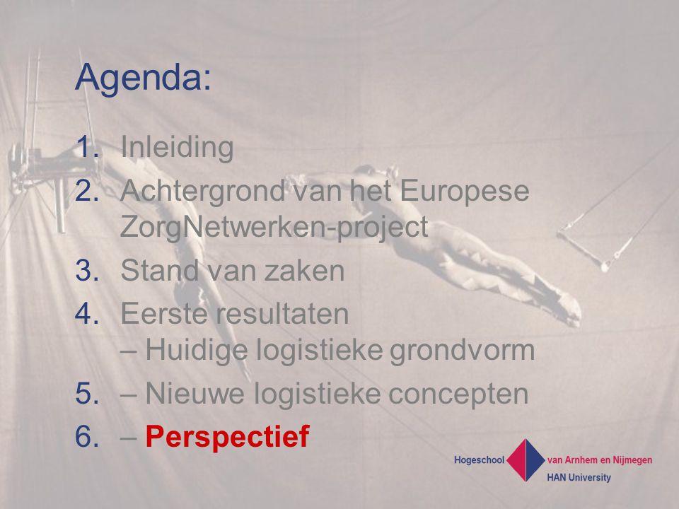 Agenda: Inleiding Achtergrond van het Europese ZorgNetwerken-project