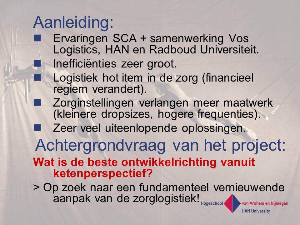 Aanleiding: Ervaringen SCA + samenwerking Vos Logistics, HAN en Radboud Universiteit. Inefficiënties zeer groot.