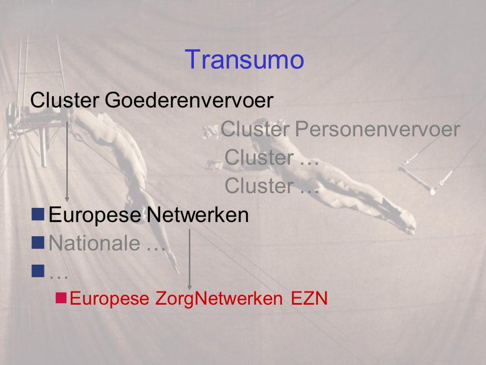 Transumo Cluster Goederenvervoer Cluster Personenvervoer Cluster …
