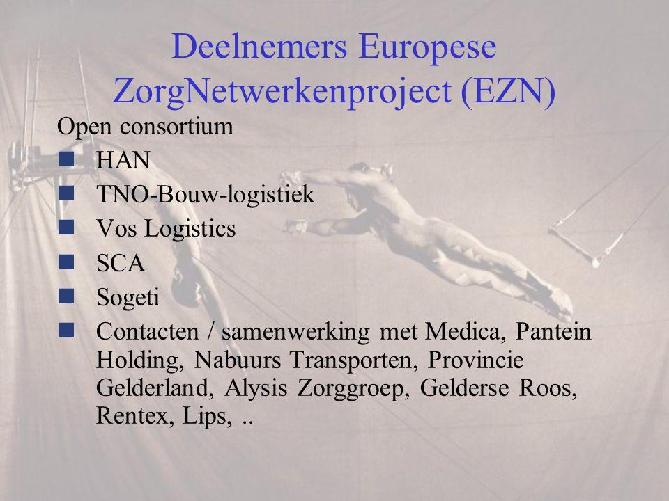 Deelnemers Europese ZorgNetwerkenproject (EZN)