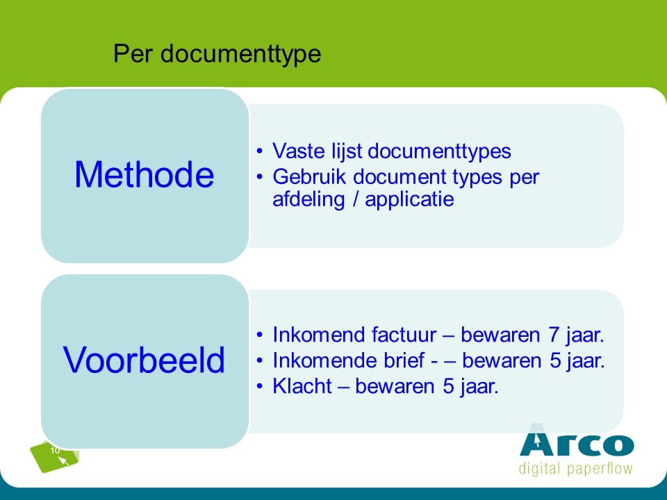 Methode Voorbeeld Per documenttype Vaste lijst documenttypes