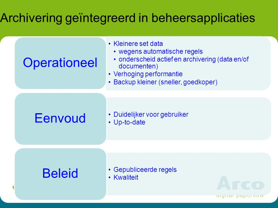 Archivering geïntegreerd in beheersapplicaties