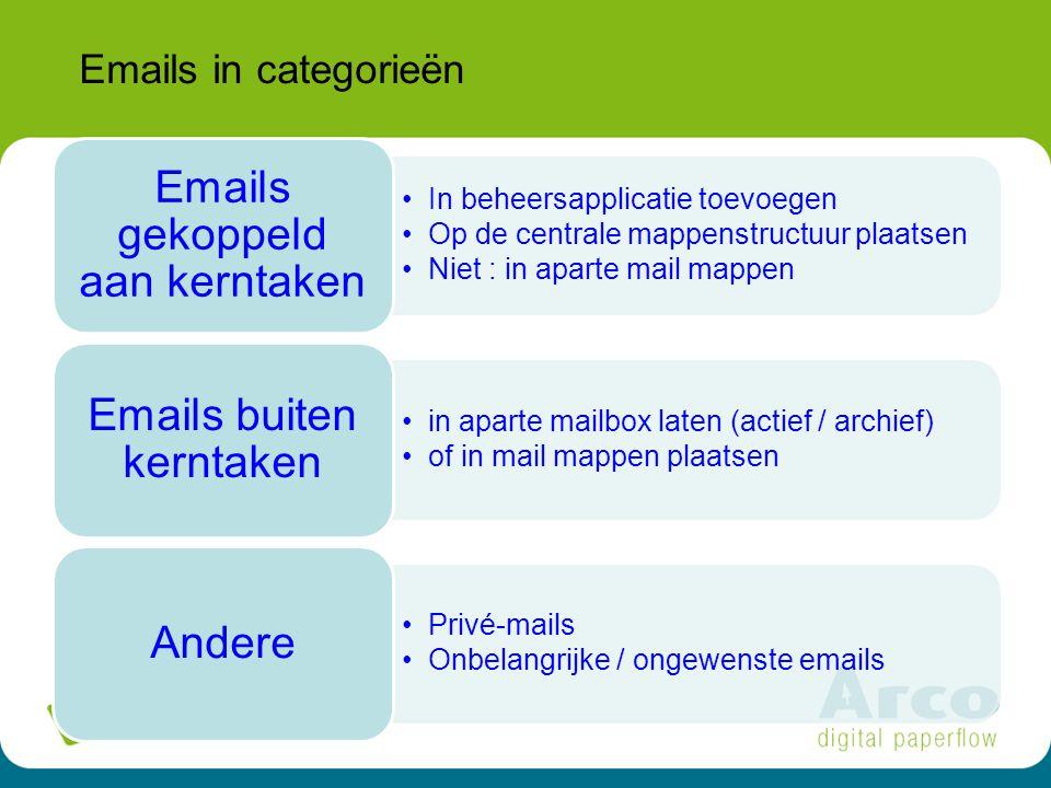 Emails gekoppeld aan kerntaken