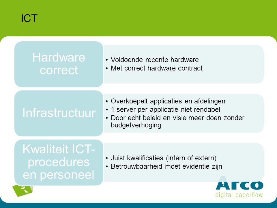 Kwaliteit ICT-procedures en personeel