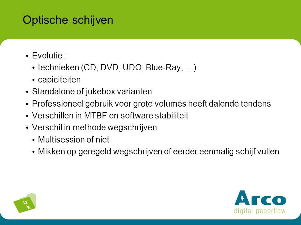 Optische schijven Evolutie : technieken (CD, DVD, UDO, Blue-Ray, …)