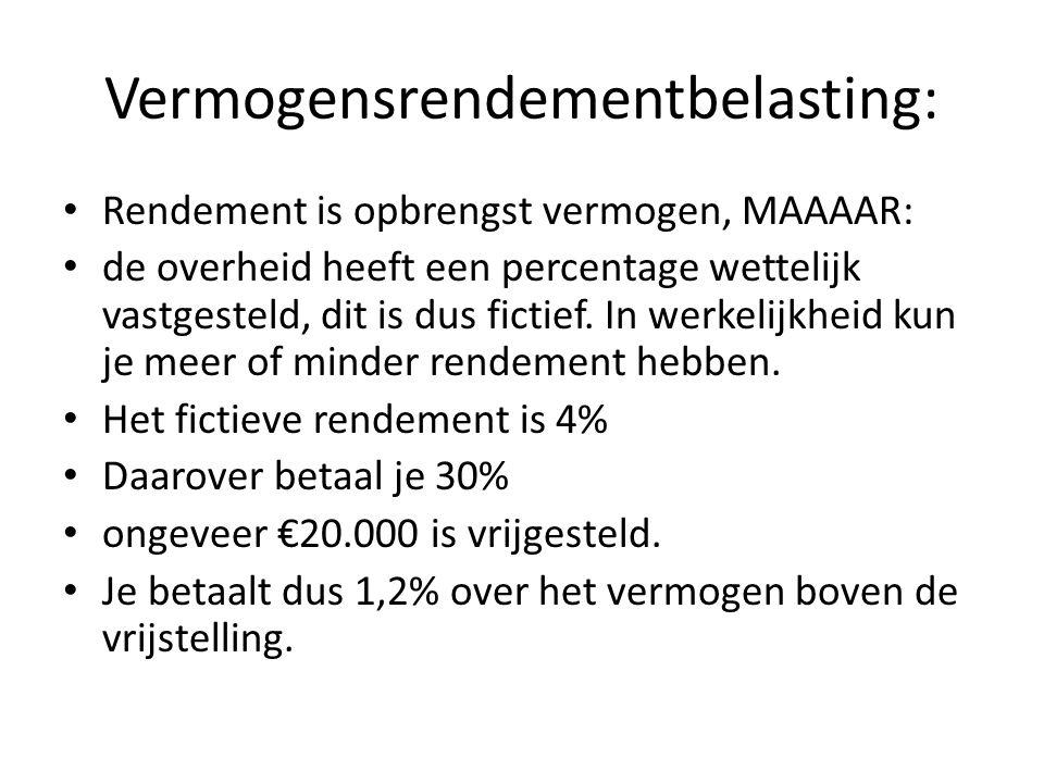 Vermogensrendementbelasting: