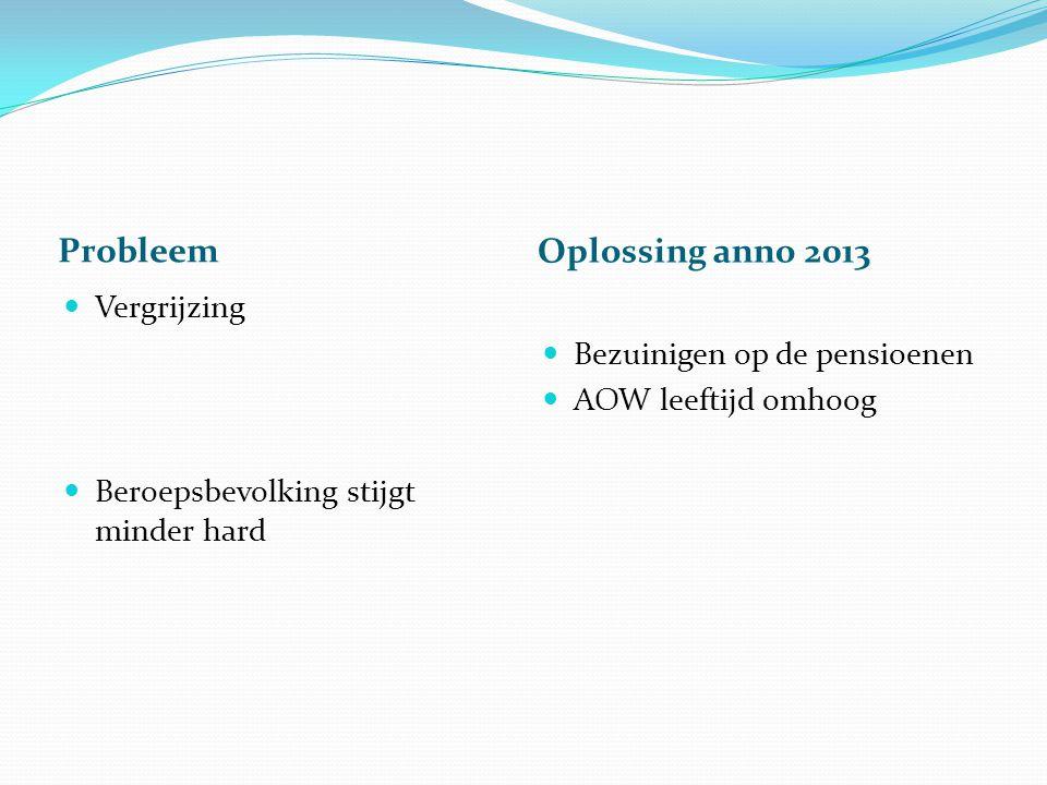 Probleem Oplossing anno 2013 Vergrijzing Bezuinigen op de pensioenen