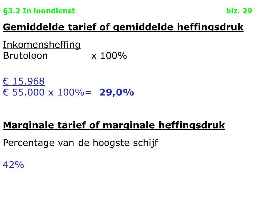 Gemiddelde tarief of gemiddelde heffingsdruk