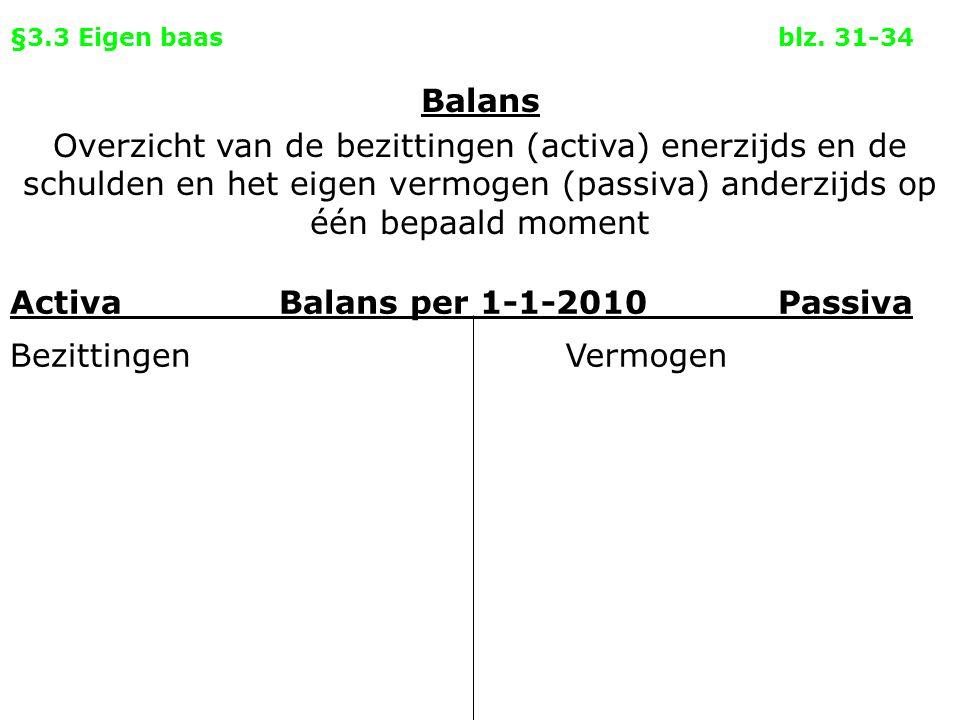 Activa Balans per 1-1-2010 Passiva