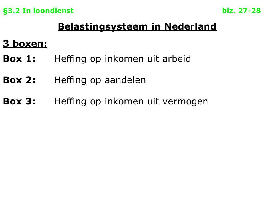 Belastingsysteem in Nederland