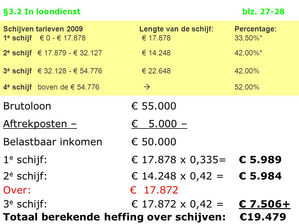 Totaal berekende heffing over schijven: €19.479