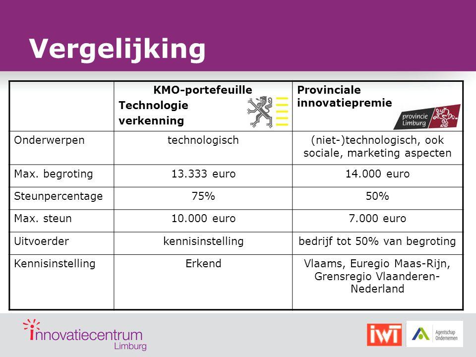 Vergelijking KMO-portefeuille Technologie verkenning