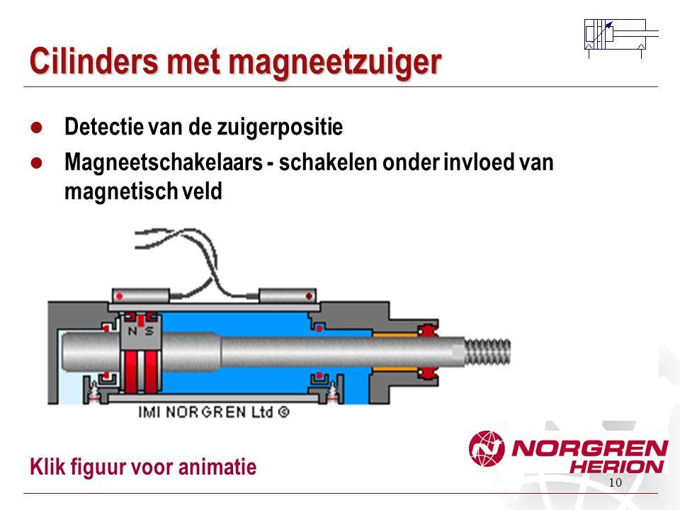 Cilinders met magneetzuiger