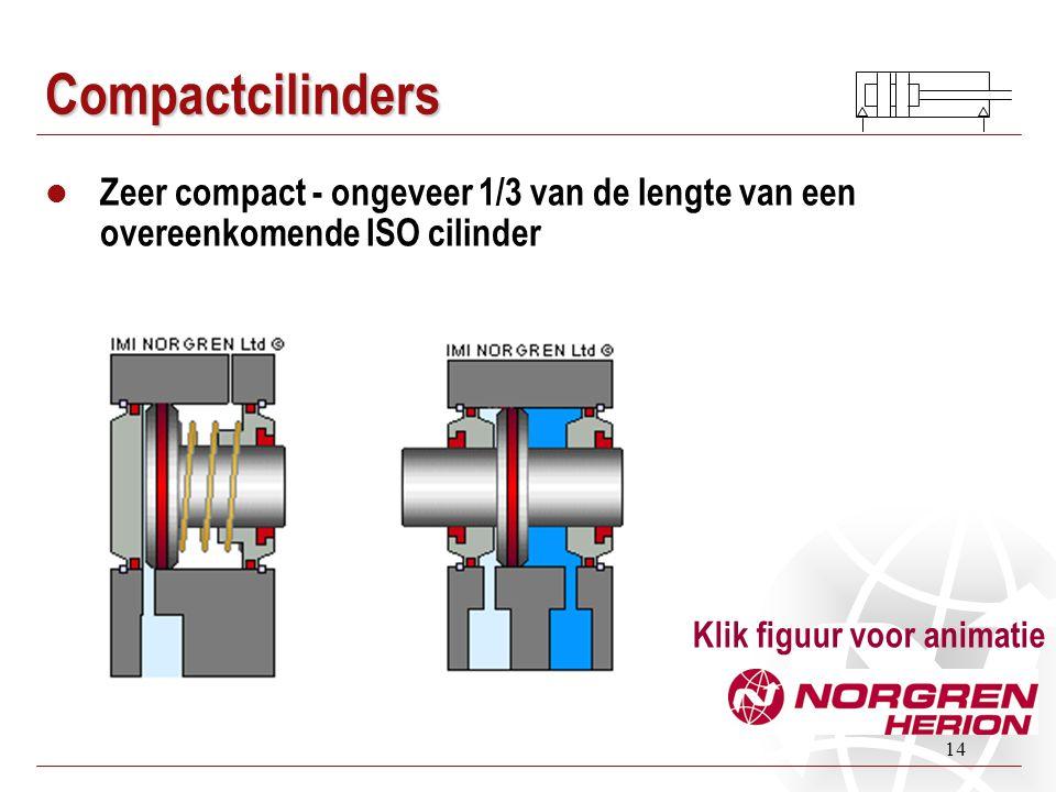 Compactcilinders Zeer compact - ongeveer 1/3 van de lengte van een overeenkomende ISO cilinder.
