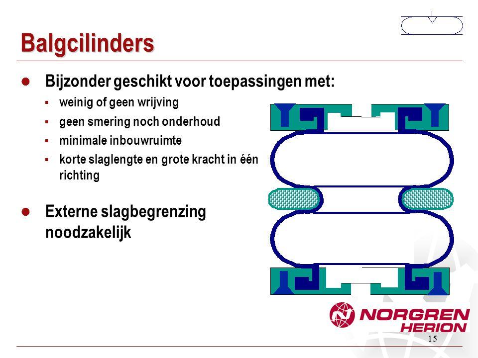 Balgcilinders Bijzonder geschikt voor toepassingen met: