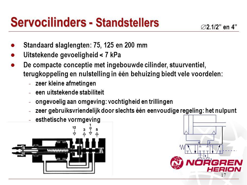 Servocilinders - Standstellers