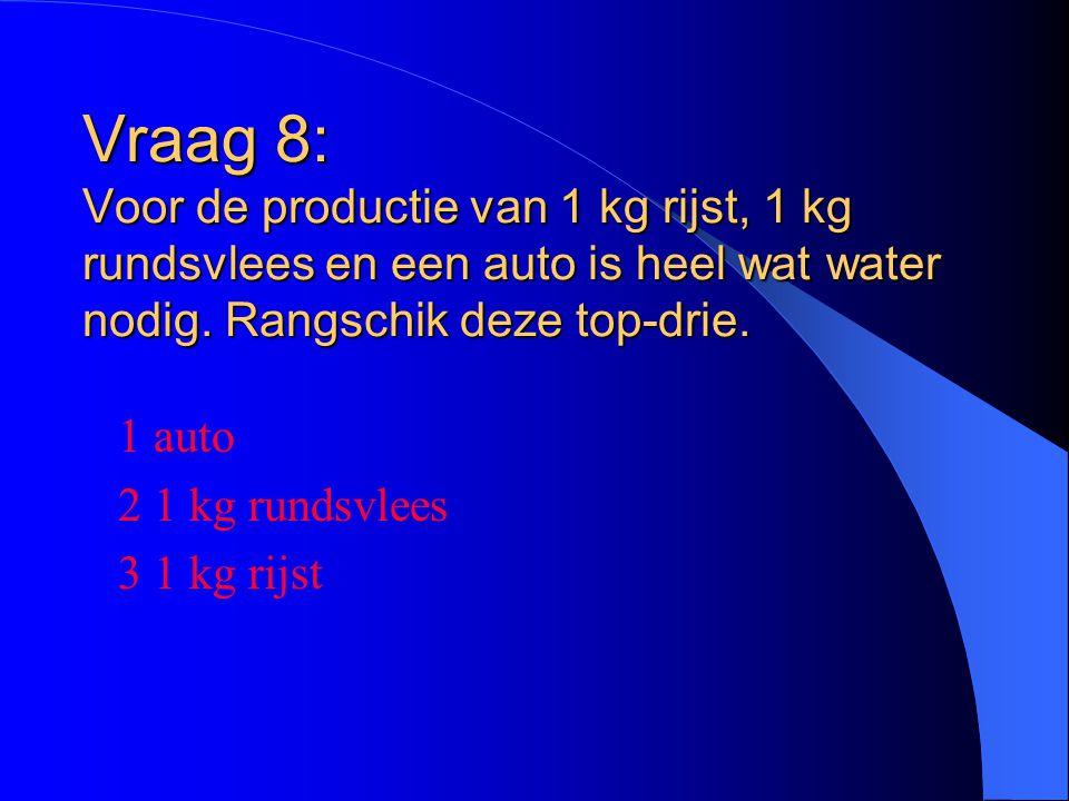 Vraag 8: Voor de productie van 1 kg rijst, 1 kg rundsvlees en een auto is heel wat water nodig. Rangschik deze top-drie.