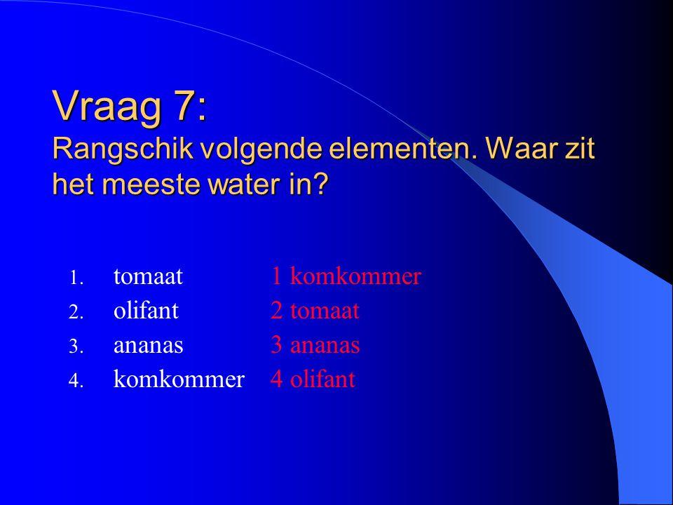 Vraag 7: Rangschik volgende elementen. Waar zit het meeste water in